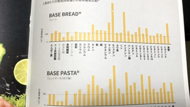 basefood-eiyouso