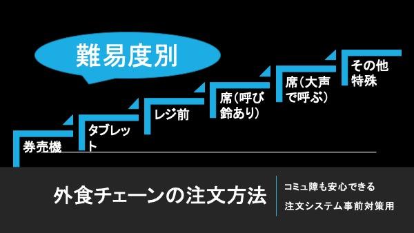 order-system